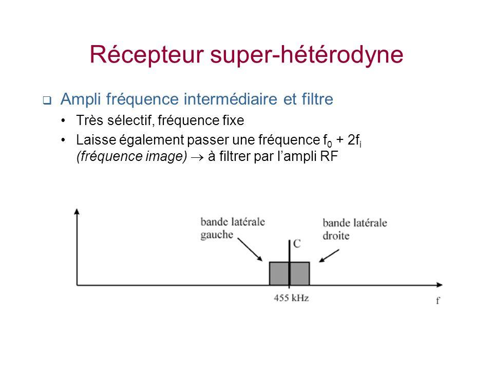 Récepteur super-hétérodyne