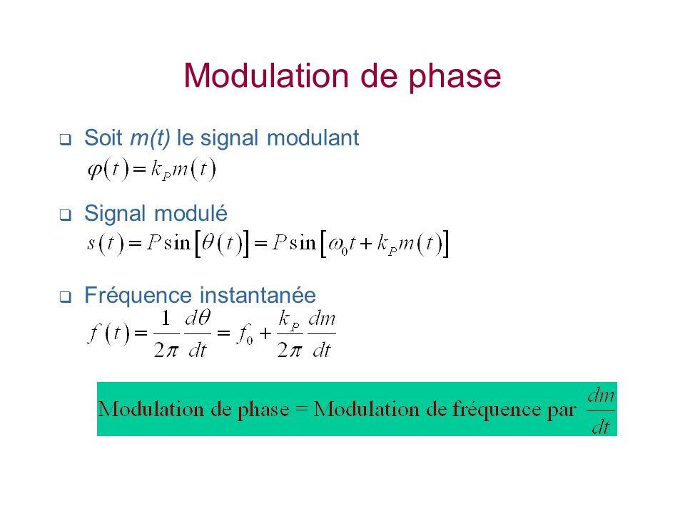 Modulation de phase Soit m(t) le signal modulant Signal modulé