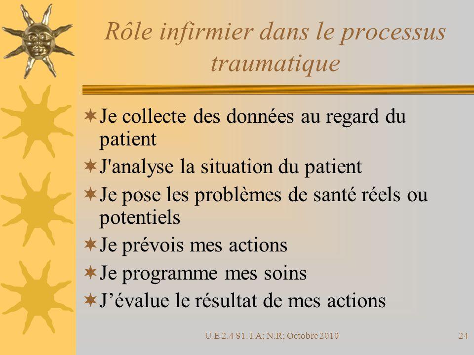 Rôle infirmier dans le processus traumatique
