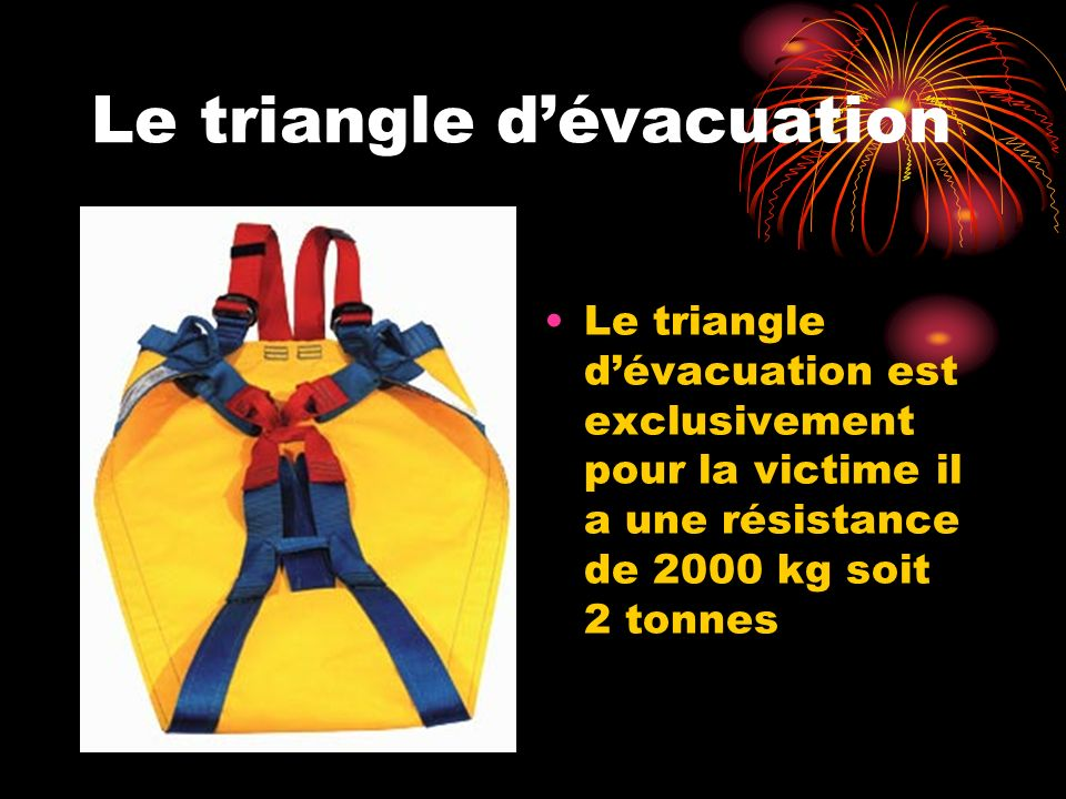 Le triangle d'évacuation