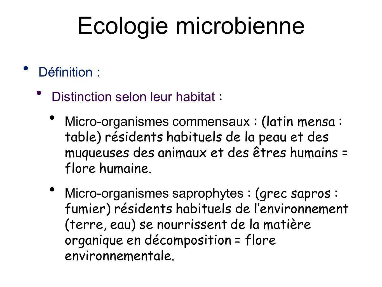 Ecologie microbienne Définition : Distinction selon leur habitat :