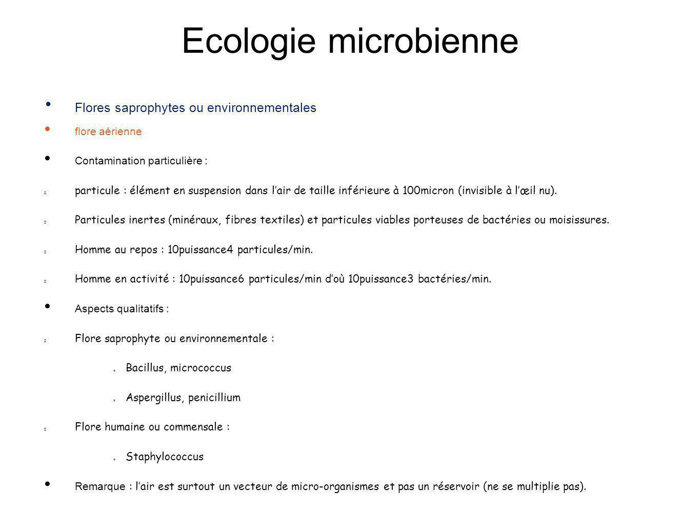 Ecologie microbienne Flores saprophytes ou environnementales
