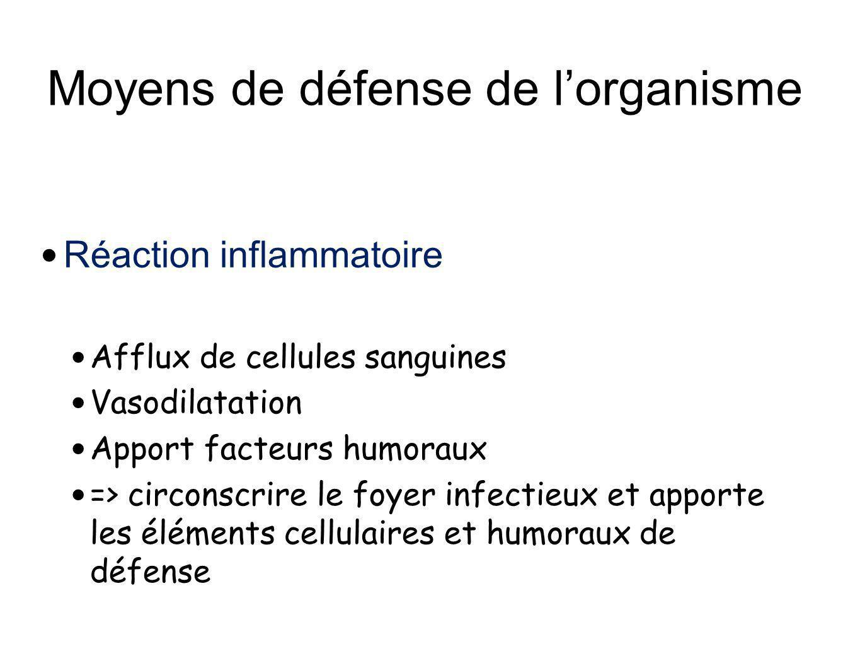 Moyens de défense de l'organisme