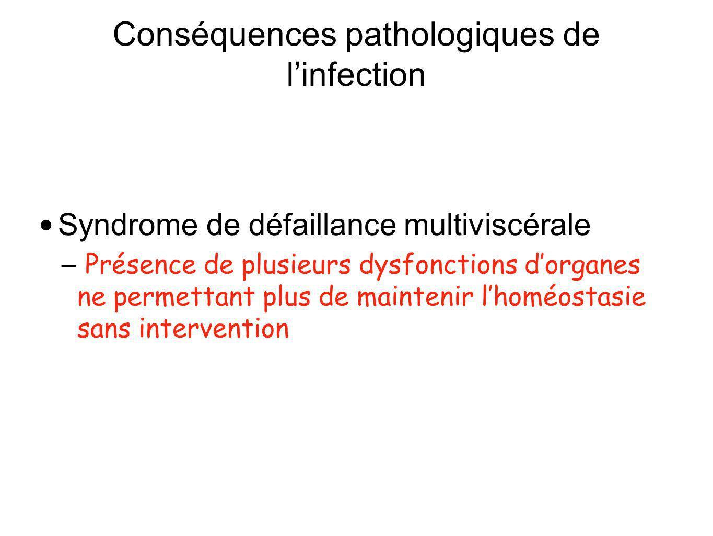 Conséquences pathologiques de l'infection