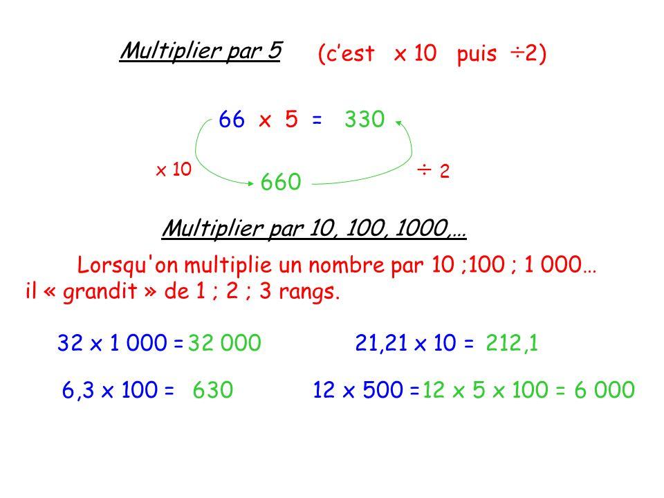 Lorsqu on multiplie un nombre par 10 ;100 ; 1 000…