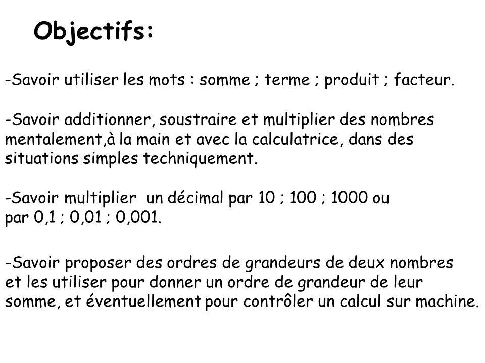 Objectifs: Savoir utiliser les mots : somme ; terme ; produit ; facteur. Savoir additionner, soustraire et multiplier des nombres.