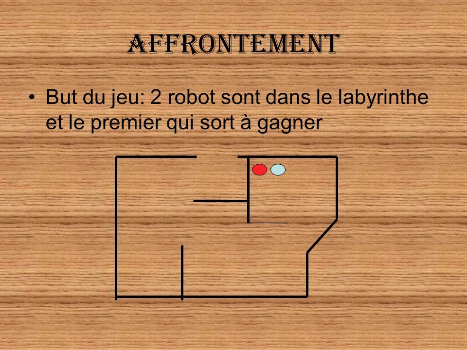 Affrontement But du jeu: 2 robot sont dans le labyrinthe et le premier qui sort à gagner