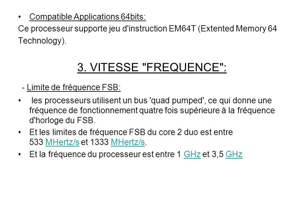 - Limite de fréquence FSB: