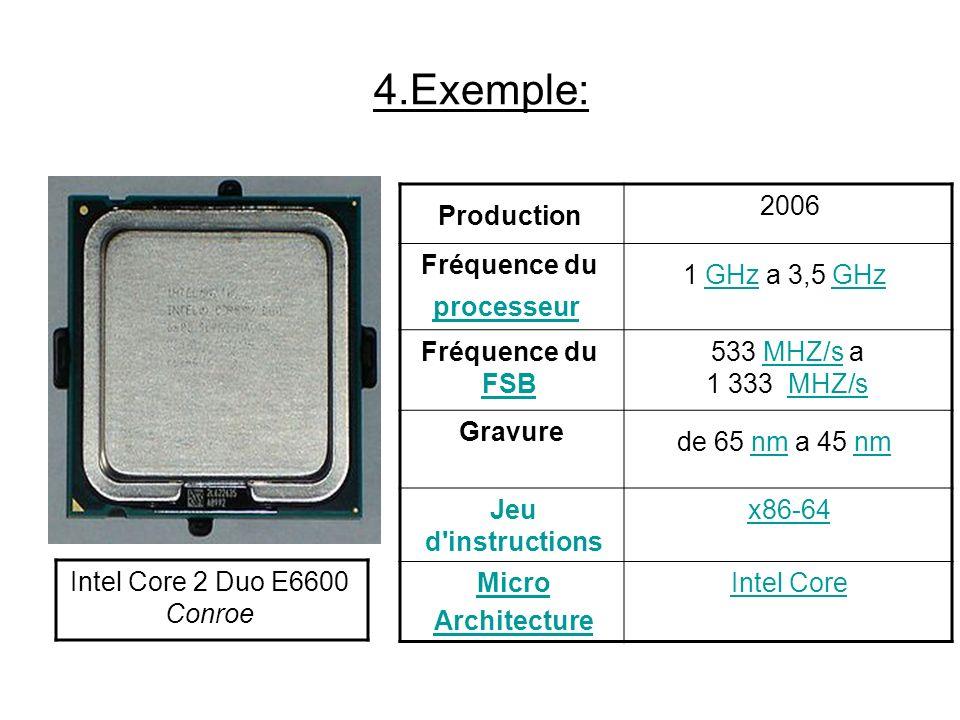 Fréquence du processeur