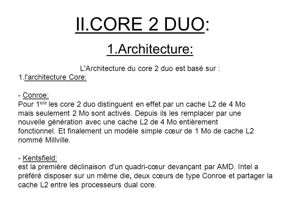 L Architecture du core 2 duo est basé sur :