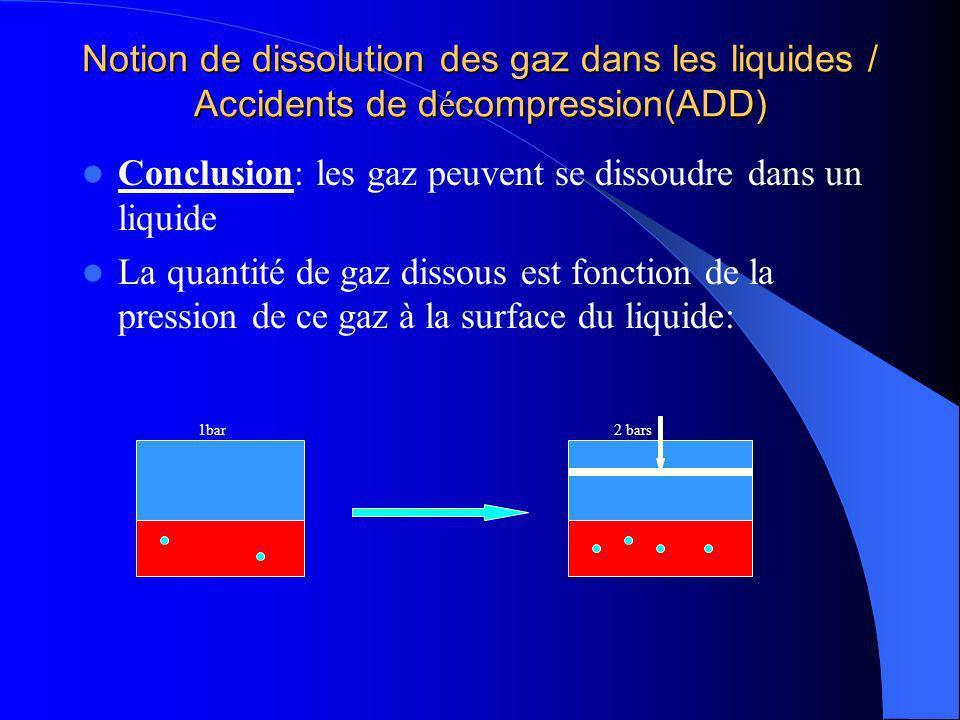 Conclusion: les gaz peuvent se dissoudre dans un liquide