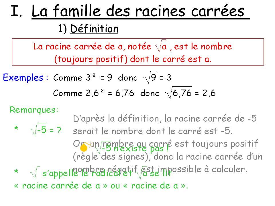 I. La famille des racines carrées