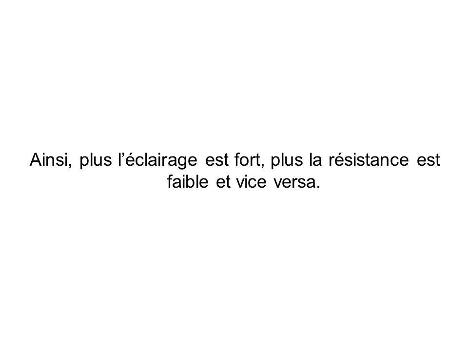 Ainsi, plus l'éclairage est fort, plus la résistance est faible et vice versa.