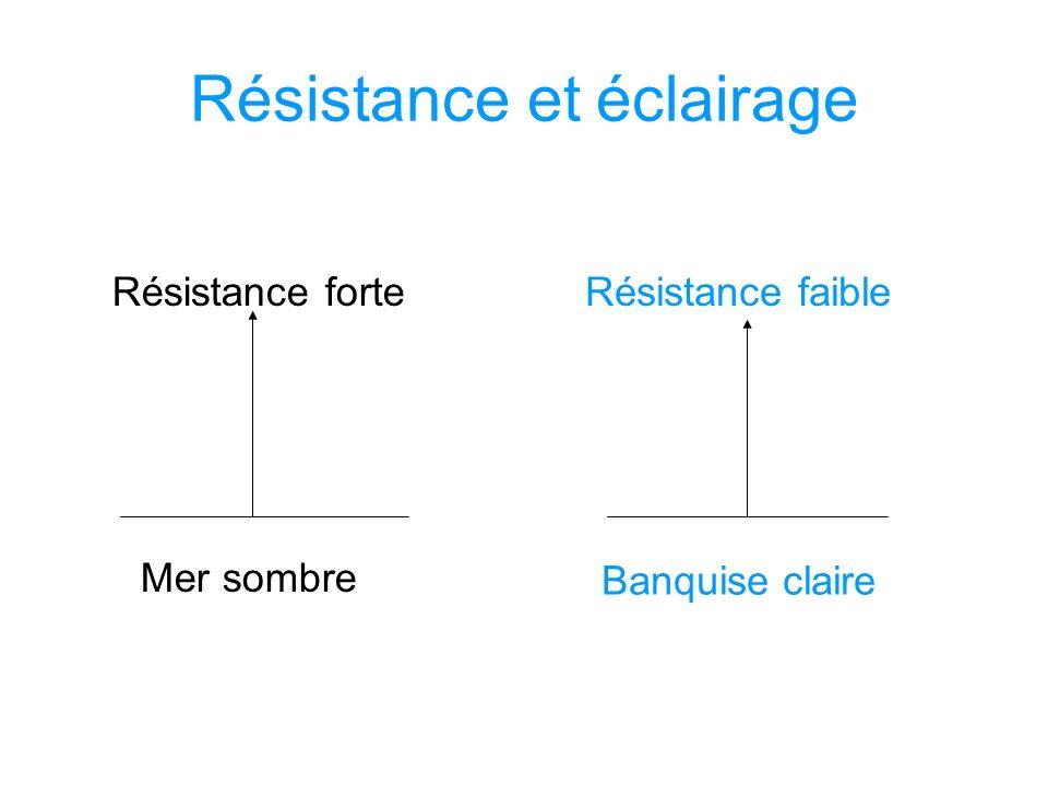 Résistance et éclairage