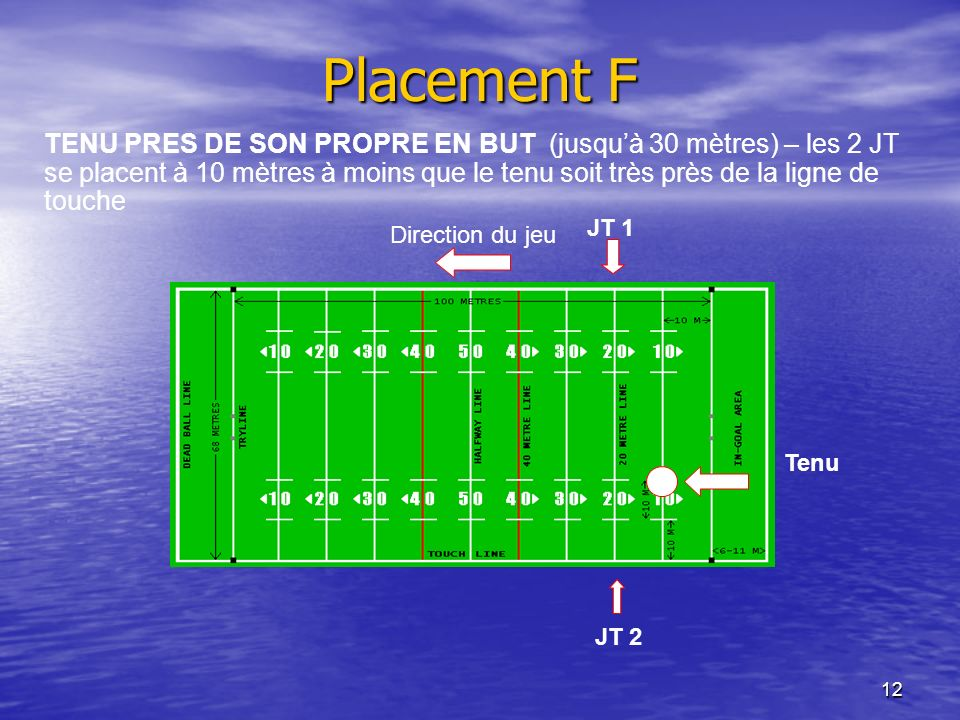 Placement F