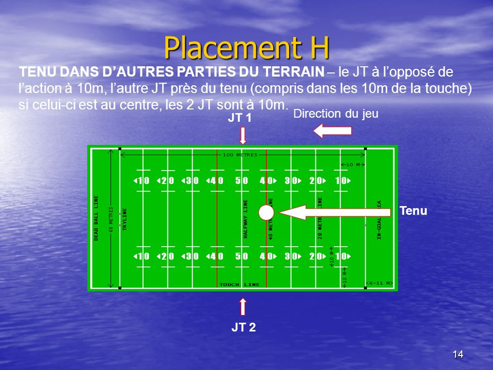 Placement H