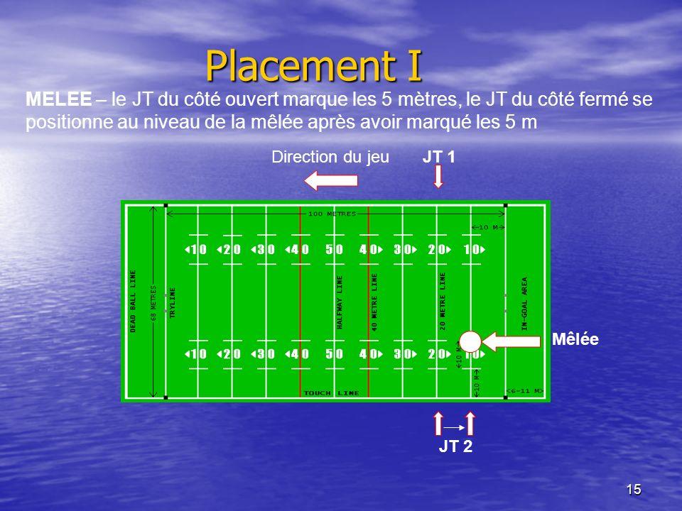 Placement I MELEE – le JT du côté ouvert marque les 5 mètres, le JT du côté fermé se positionne au niveau de la mêlée après avoir marqué les 5 m.