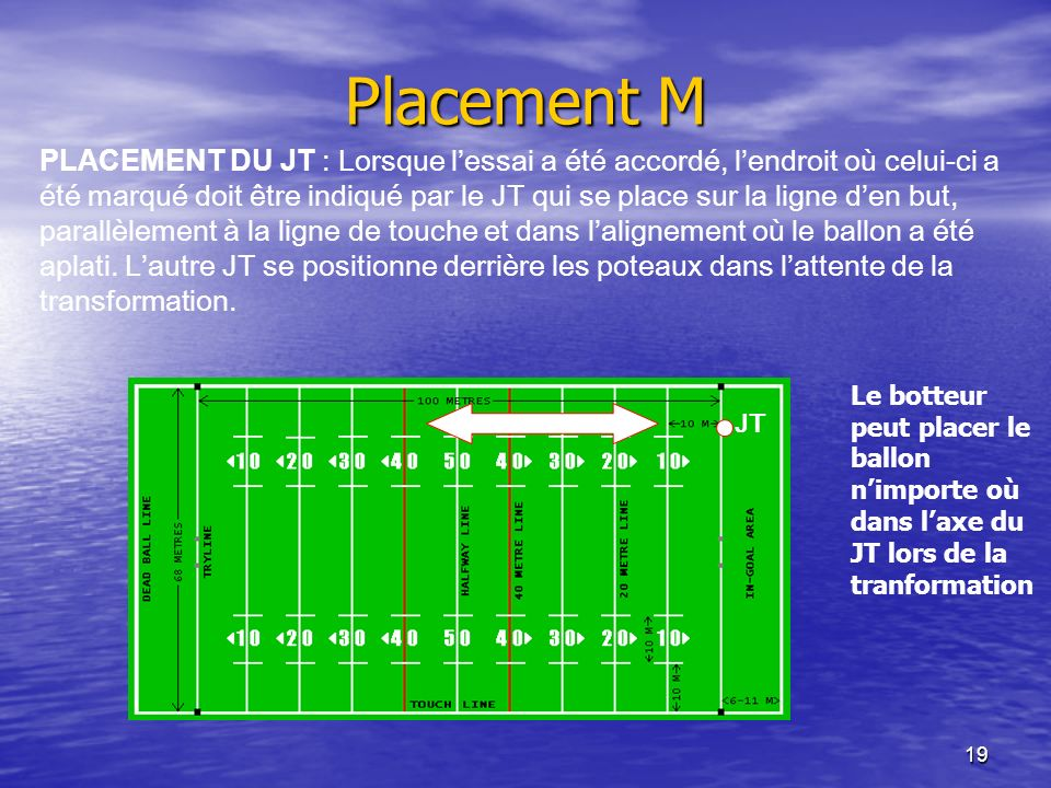 Placement M