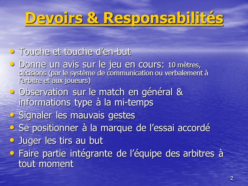 Devoirs & Responsabilités
