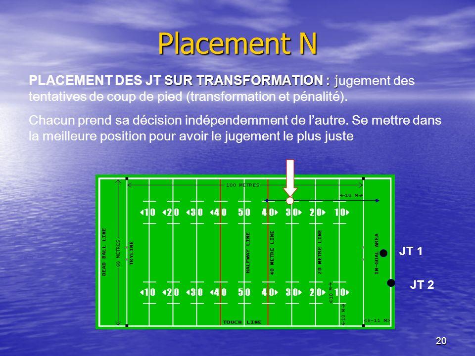 Placement N PLACEMENT DES JT SUR TRANSFORMATION : jugement des tentatives de coup de pied (transformation et pénalité).