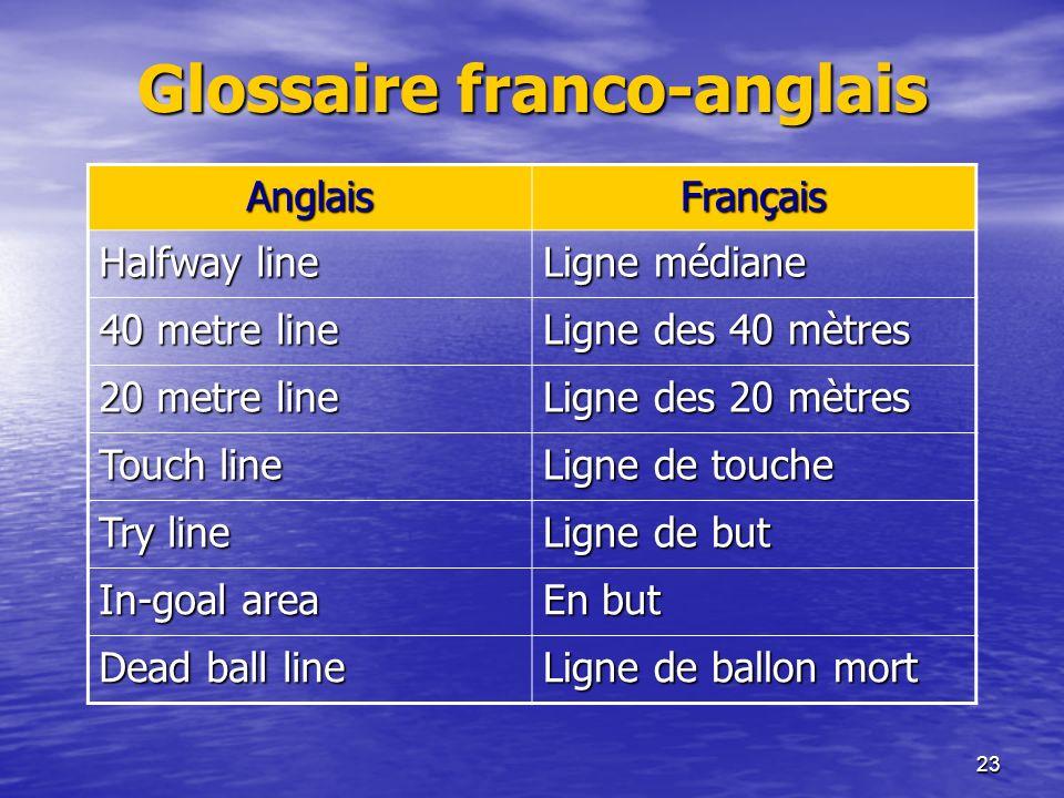 Glossaire franco-anglais