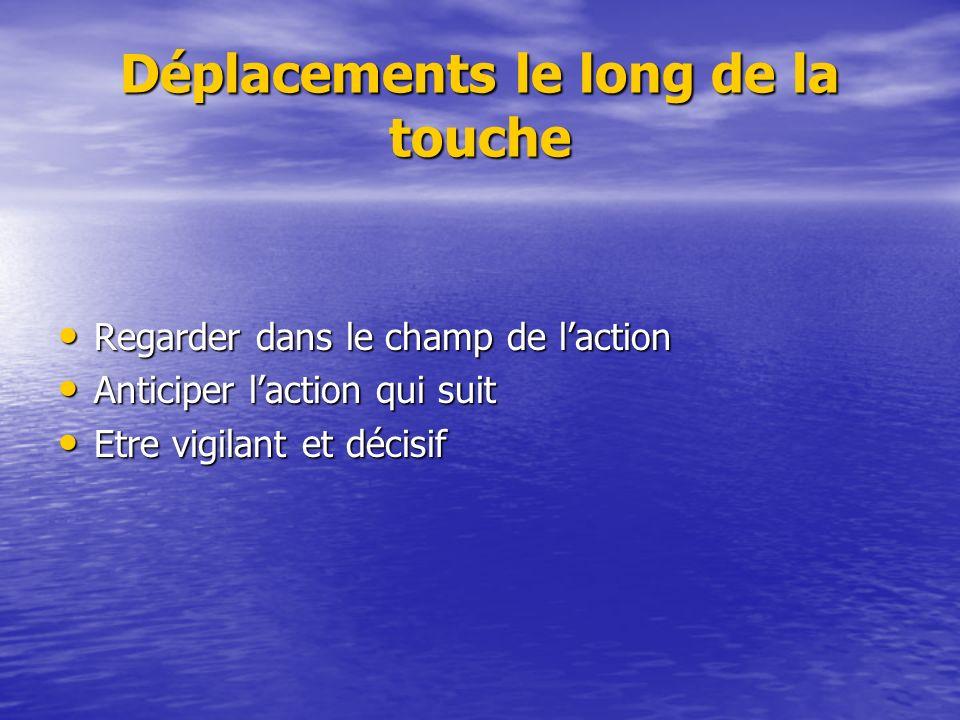 Déplacements le long de la touche