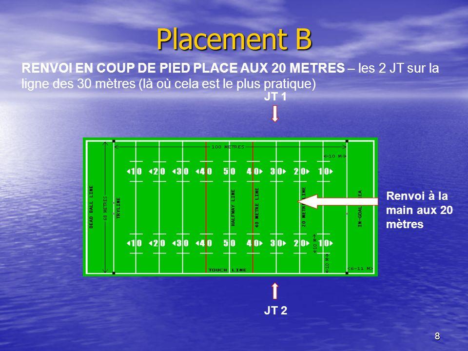 Placement B RENVOI EN COUP DE PIED PLACE AUX 20 METRES – les 2 JT sur la ligne des 30 mètres (là où cela est le plus pratique)