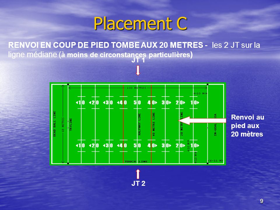 Placement C RENVOI EN COUP DE PIED TOMBE AUX 20 METRES - les 2 JT sur la ligne médiane (à moins de circonstances particulières)