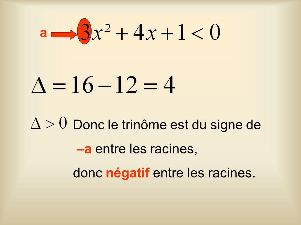 a Donc le trinôme est du signe de –a entre les racines, donc négatif entre les racines.