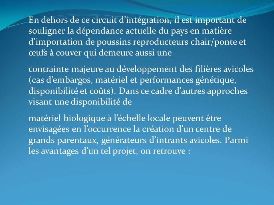 En dehors de ce circuit d'intégration, il est important de souligner la dépendance actuelle du pays en matière d'importation de poussins reproducteurs chair/ponte et œufs à couver qui demeure aussi une
