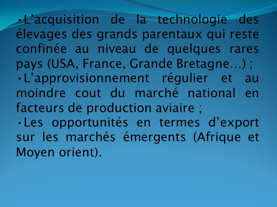 L'acquisition de la technologie des élevages des grands parentaux qui reste confinée au niveau de quelques rares pays (USA, France, Grande Bretagne…) ;