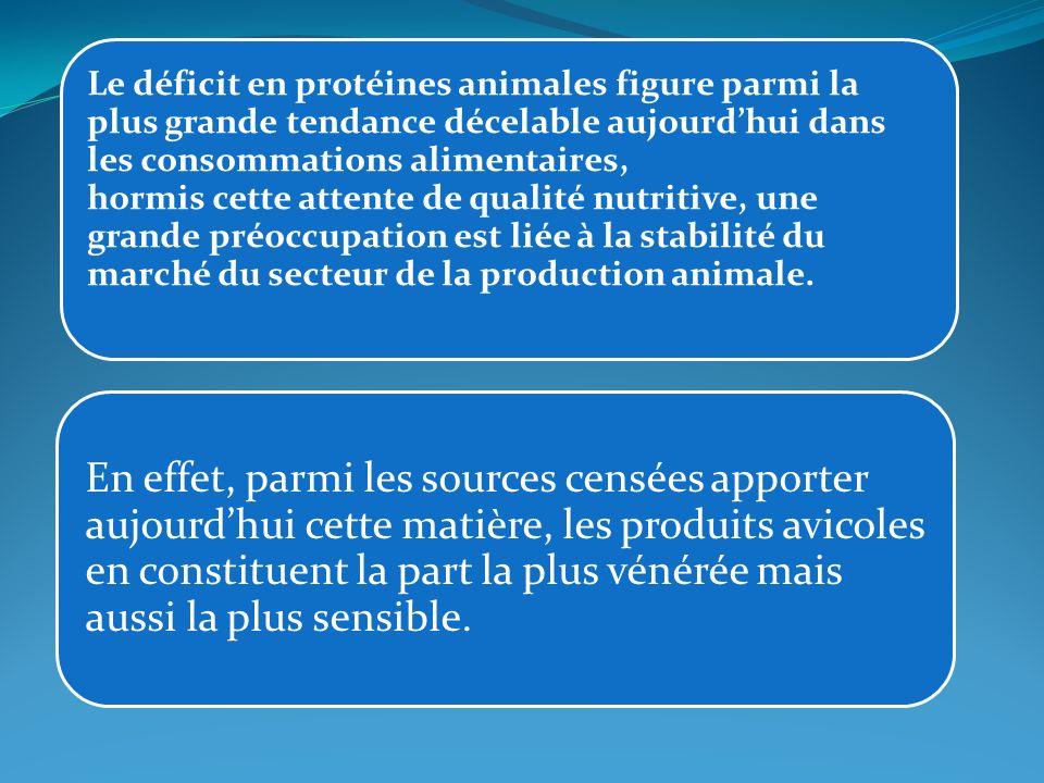 Le déficit en protéines animales figure parmi la plus grande tendance décelable aujourd'hui dans les consommations alimentaires, hormis cette attente de qualité nutritive, une grande préoccupation est liée à la stabilité du marché du secteur de la production animale.