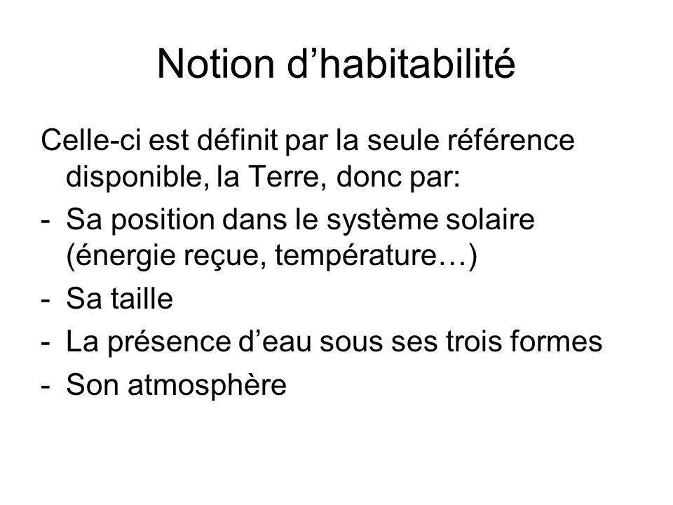 Notion d'habitabilité