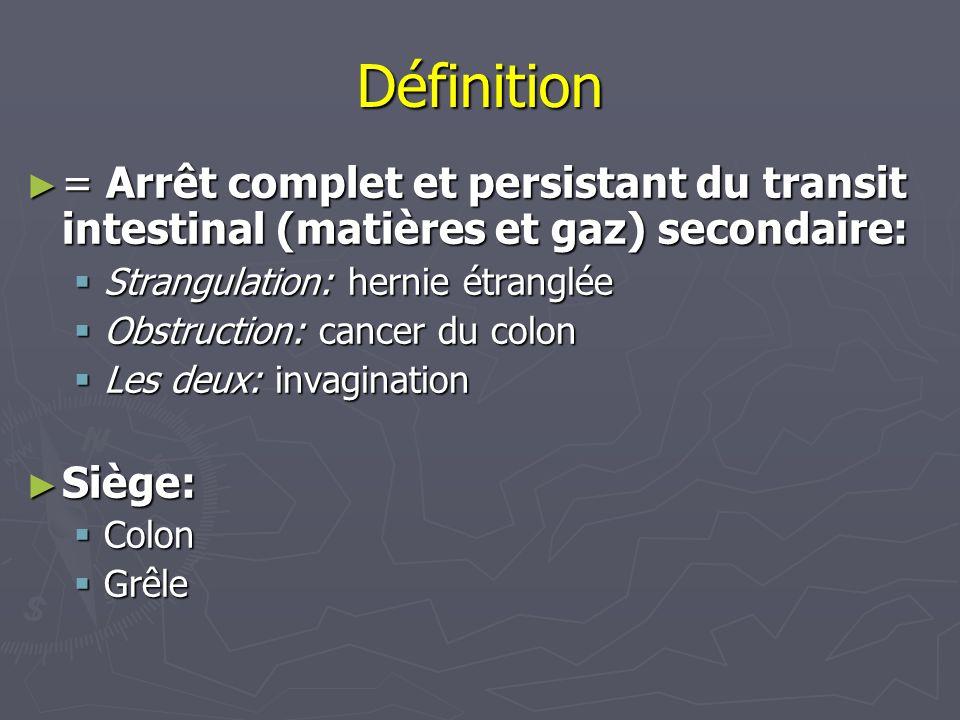 Définition = Arrêt complet et persistant du transit intestinal (matières et gaz) secondaire: Strangulation: hernie étranglée.