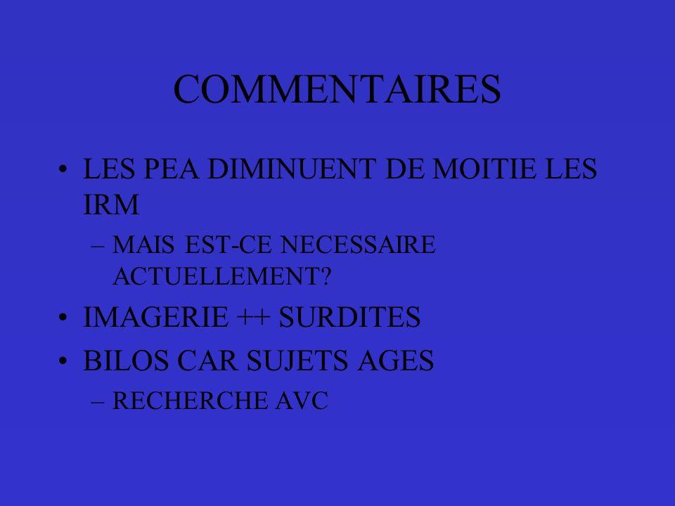 COMMENTAIRES LES PEA DIMINUENT DE MOITIE LES IRM IMAGERIE ++ SURDITES
