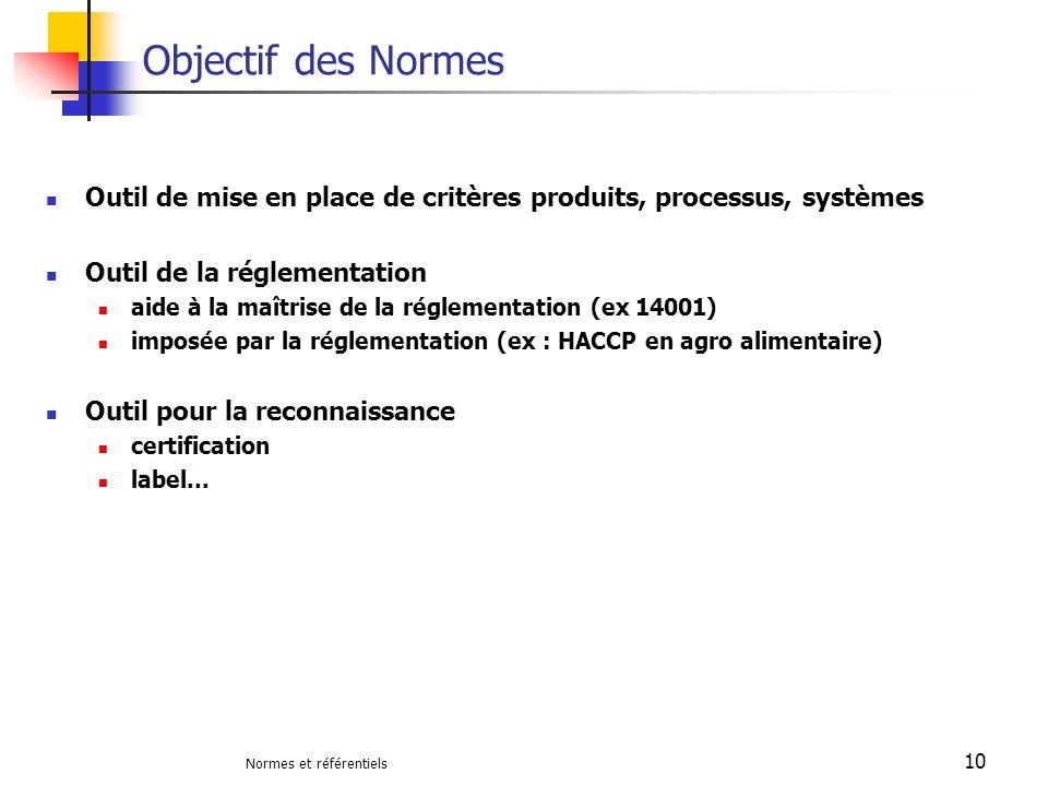Objectif des Normes Outil de mise en place de critères produits, processus, systèmes. Outil de la réglementation.