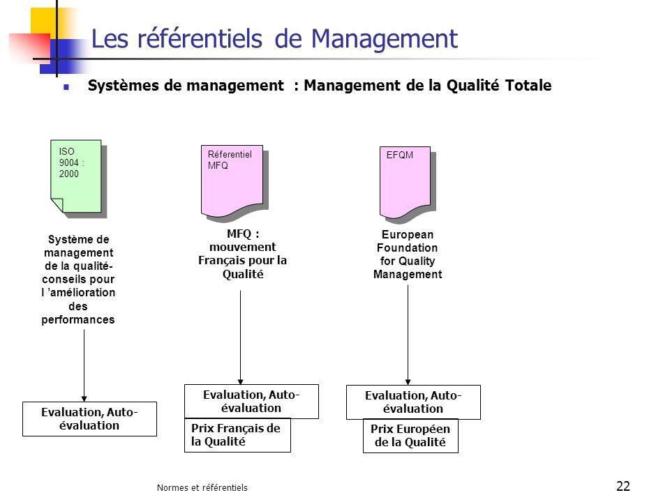 Les référentiels de Management