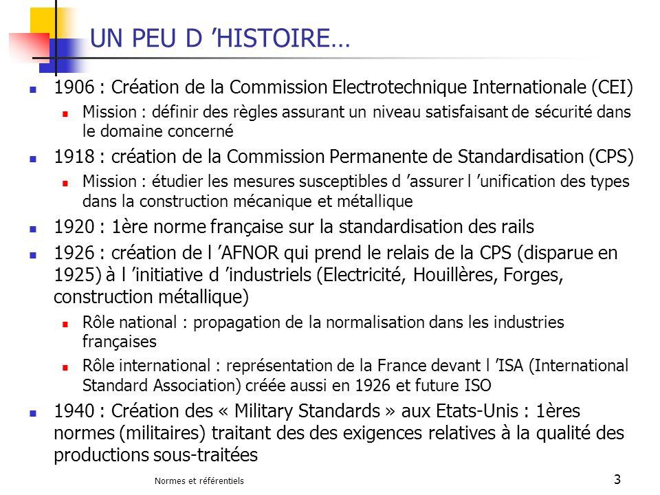 UN PEU D 'HISTOIRE… 1906 : Création de la Commission Electrotechnique Internationale (CEI)