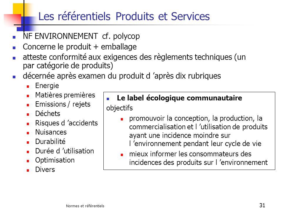 Les référentiels Produits et Services