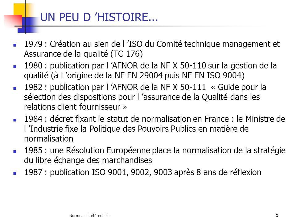 UN PEU D 'HISTOIRE... 1979 : Création au sien de l 'ISO du Comité technique management et Assurance de la qualité (TC 176)