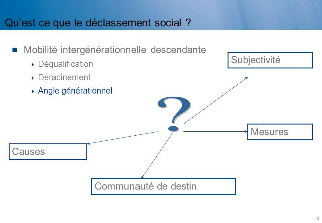 Qu'est ce que le déclassement social