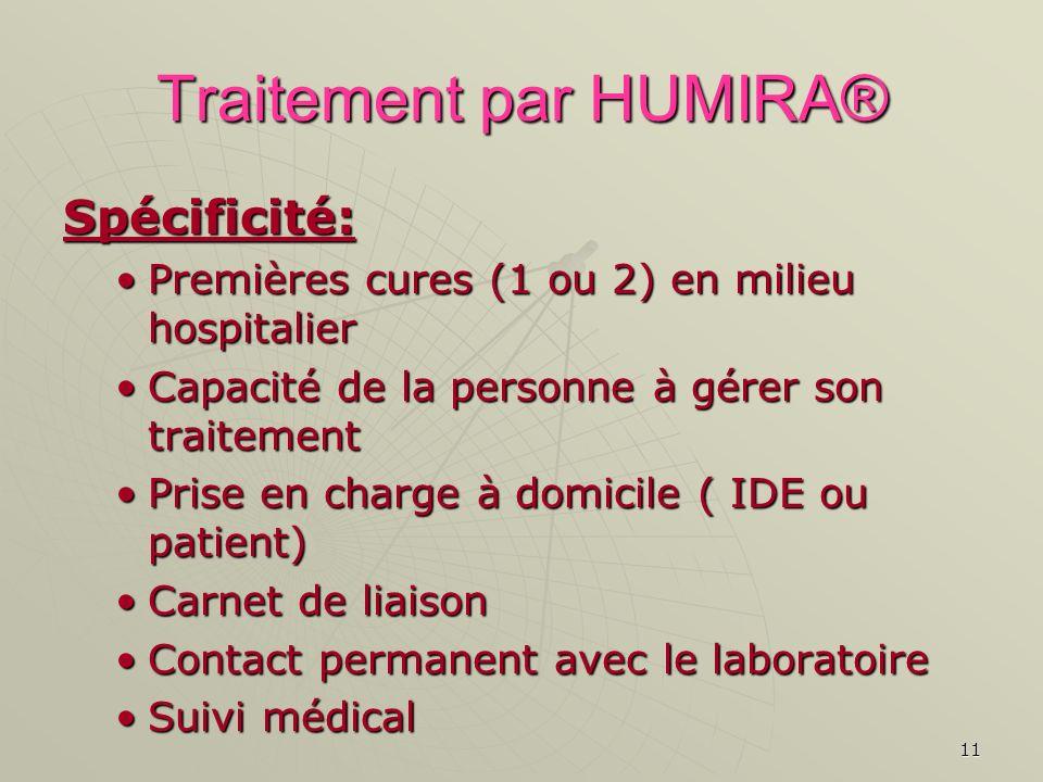 Traitement par HUMIRA®