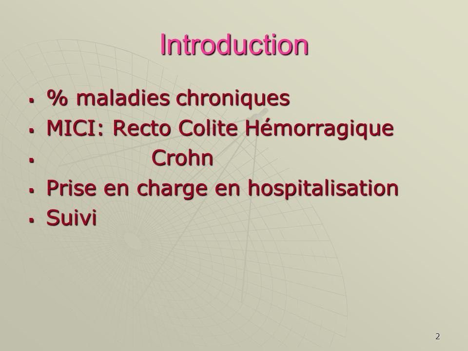 Introduction % maladies chroniques MICI: Recto Colite Hémorragique