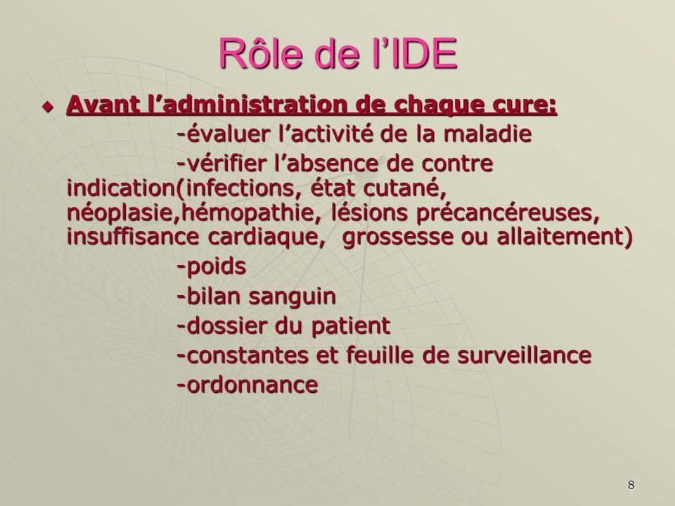 Rôle de l'IDE Avant l'administration de chaque cure: