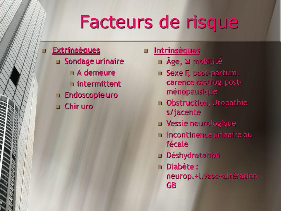 Facteurs de risque Extrinsèques Intrinsèques Sondage urinaire