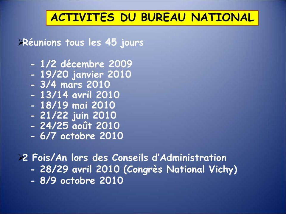 ACTIVITES DU BUREAU NATIONAL