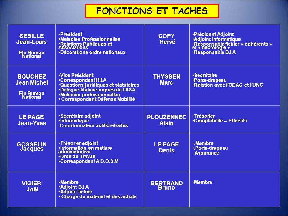 FONCTIONS ET TACHES SEBILLE Jean-Louis COPY Hervé BOUCHEZ Jean Michel