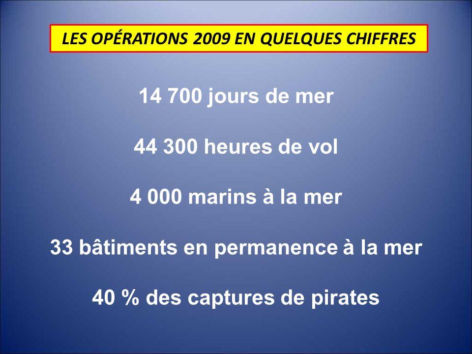 33 bâtiments en permanence à la mer 40 % des captures de pirates