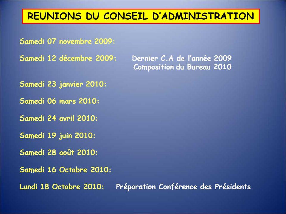 REUNIONS DU CONSEIL D'ADMINISTRATION