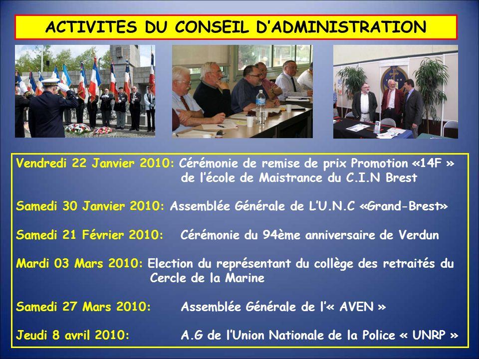 ACTIVITES DU CONSEIL D'ADMINISTRATION